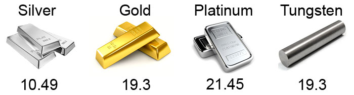 comparing tungsten, gold, silver and platinum