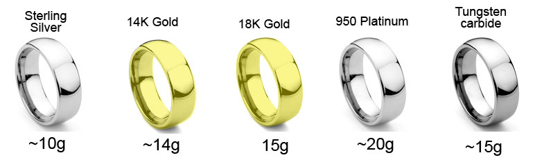 How heavy are tungsten rings